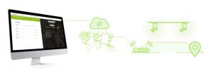 Pilvipalvelun avulla hallintaa ja sisällön toisto